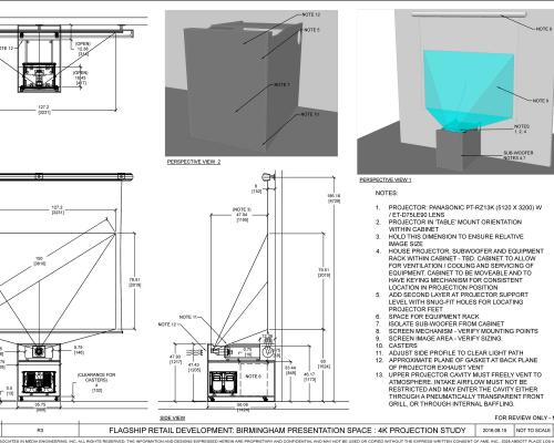 Retail Facilities Design
